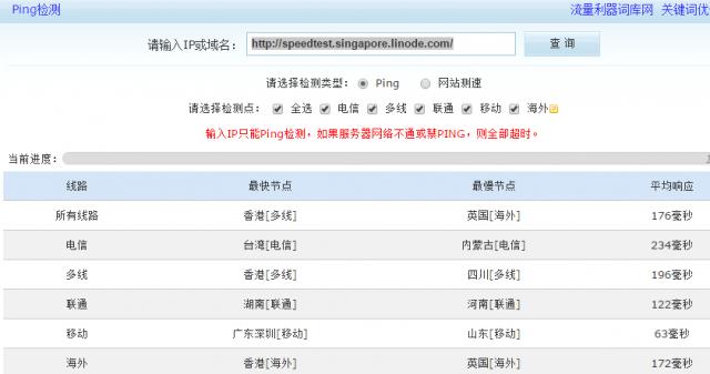 linode singapore speed test ping result